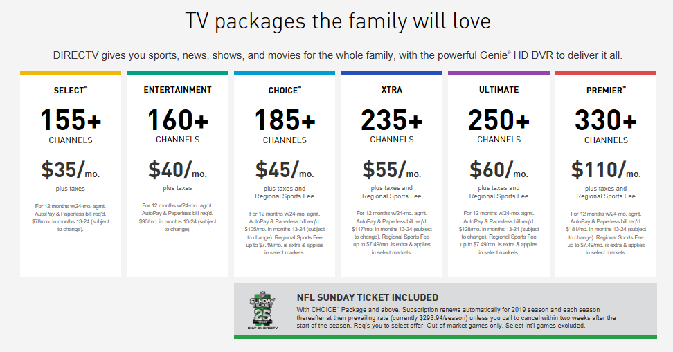ktd directv packages